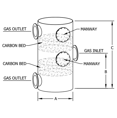 Carbon-Adsorption-72dpi-whbg